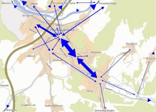 """""""Odkiaľ a kam by ste jazdili, ak by na to boli vhodné podmienky?"""". Šípkami sú znázornené hlavné dopravné vzťahy, samostatné trojuholníky značia smery von z mesta, ktoré respondenti uviedli. Hrúbka čiary a veľkosť trojuholníkov zodpovedá počtu cyklistov."""